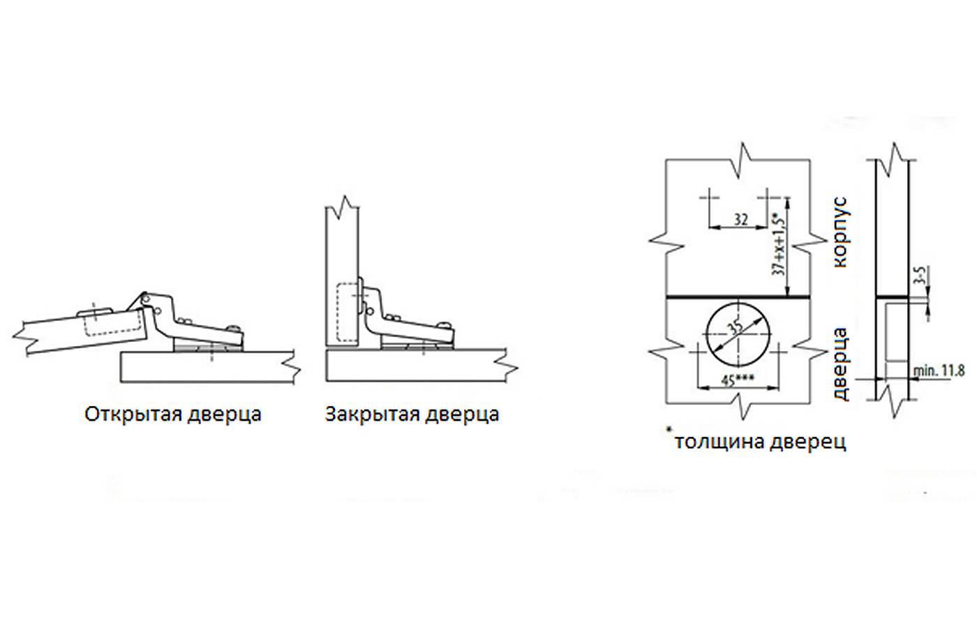 схема установки петли с доводчиком