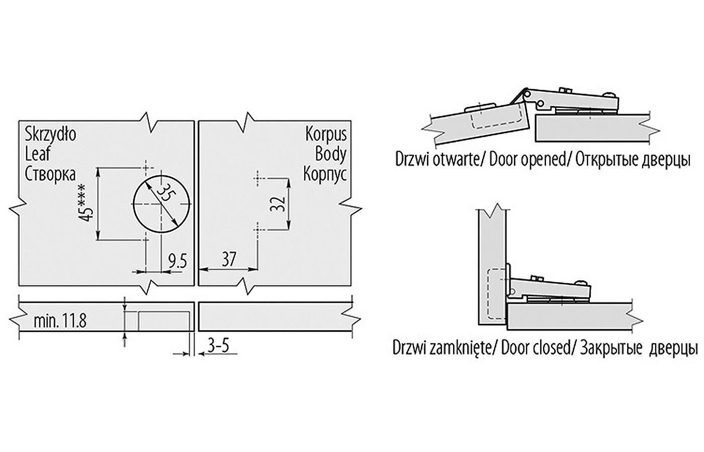 схема установки направляющих для нестандартной мебели