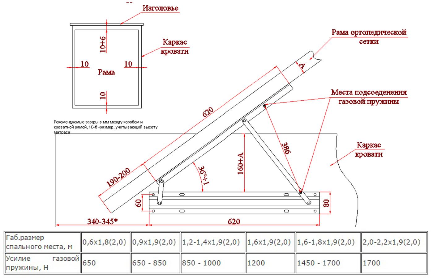 Как самому сделать подъемный механизм для кровати